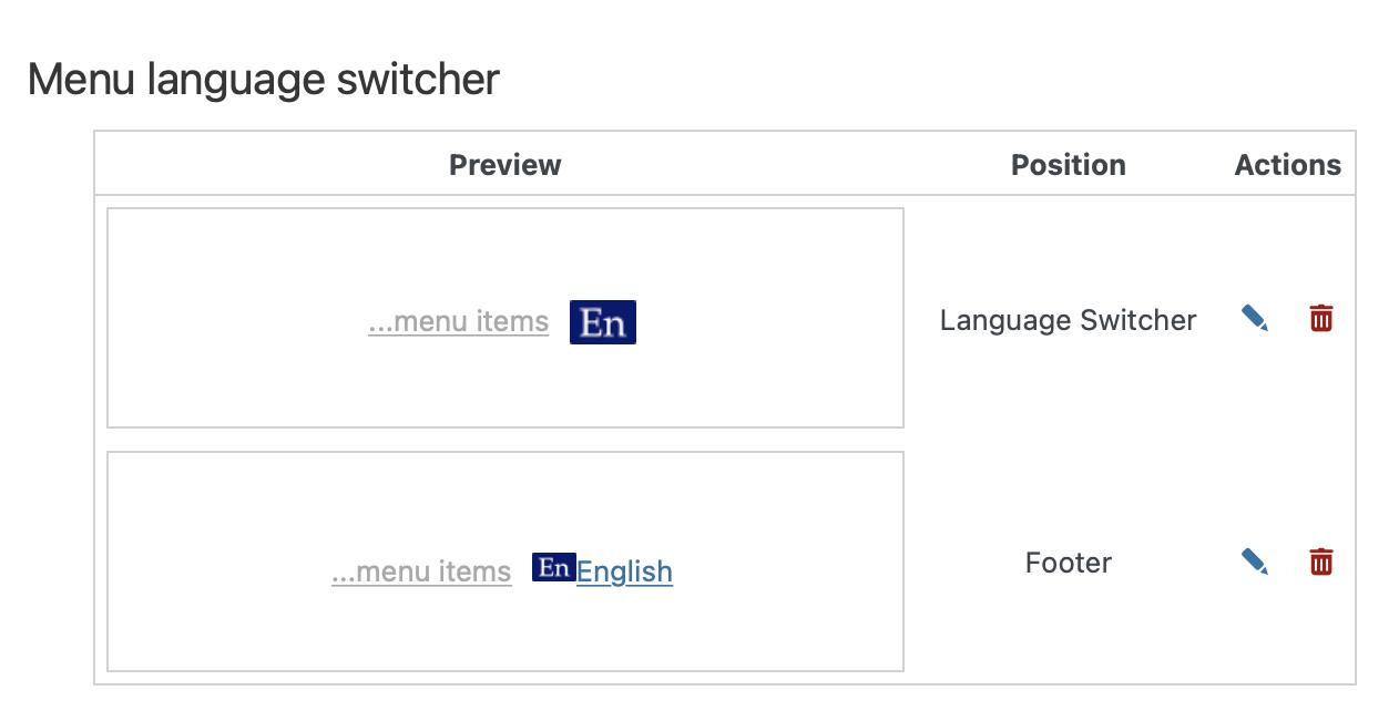 WPML Menu language switcher configuration